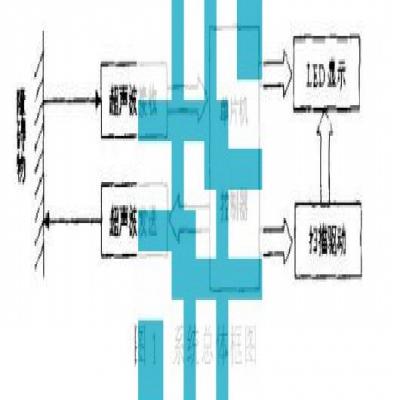 超声波传感器在汽车倒车系统中的应用